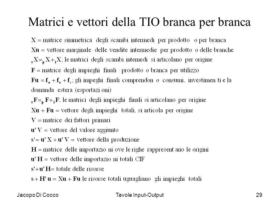 Jacopo Di CoccoTavole Input-Output29 Matrici e vettori della TIO branca per branca