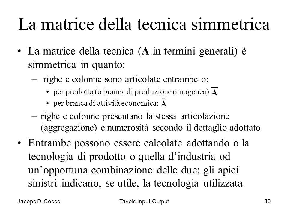 Jacopo Di CoccoTavole Input-Output30 La matrice della tecnica simmetrica La matrice della tecnica (A in termini generali) è simmetrica in quanto: – ri