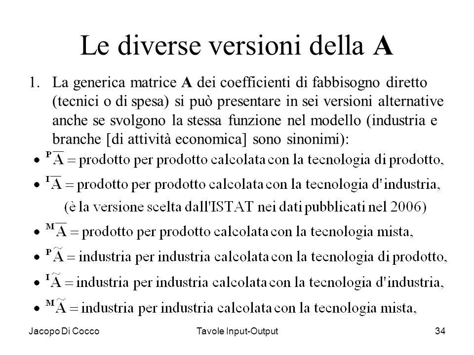 Jacopo Di CoccoTavole Input-Output34 Le diverse versioni della A 1.La generica matrice A dei coefficienti di fabbisogno diretto (tecnici o di spesa) s