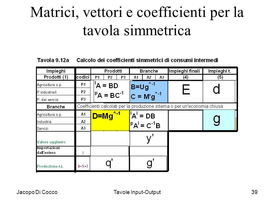 Jacopo Di CoccoTavole Input-Output39 Matrici, vettori e coefficienti per la tavola simmetrica