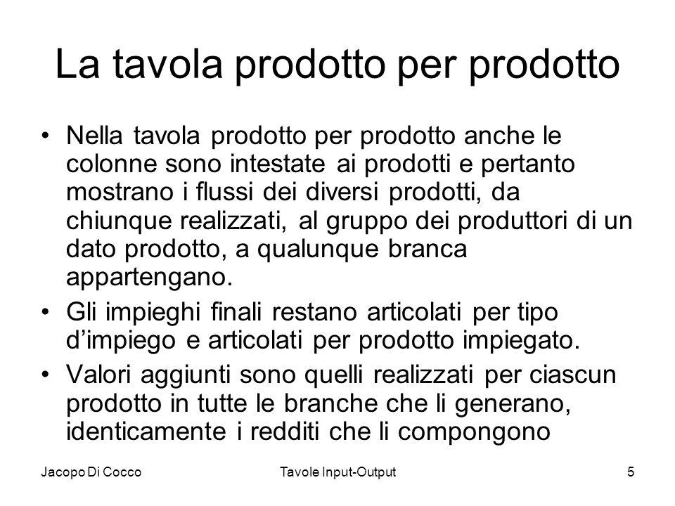 Jacopo Di CoccoTavole Input-Output5 La tavola prodotto per prodotto Nella tavola prodotto per prodotto anche le colonne sono intestate ai prodotti e p