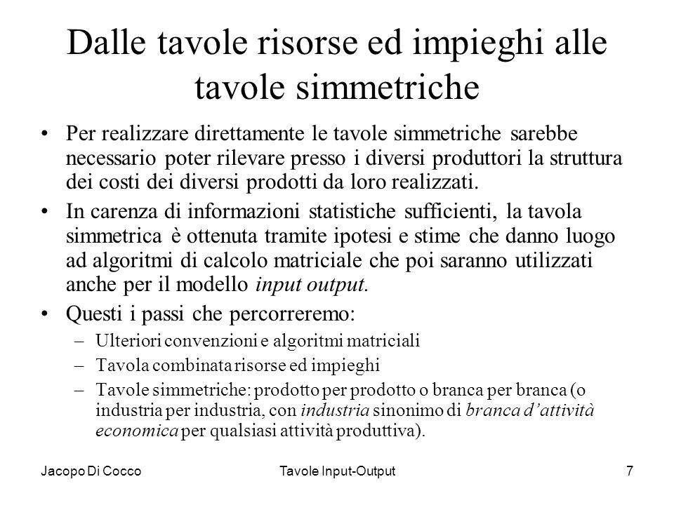 Jacopo Di CoccoTavole Input-Output48 Un esempio d'uso Per un studio sul peso e gli effetti delle attività immobiliari si sono calcolate le matrici simmetriche e quindi il modello input output anche per gli anni successivi al 2000 in cui si disponeva solo di quelle delle risorse e degli impieghi.