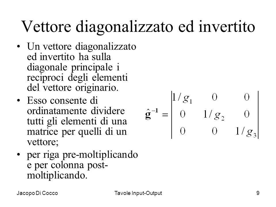 Jacopo Di CoccoTavole Input-Output40 Calcolo delle matrici X Moltiplicando le diverse A per i rispettivi vettori della produzione (dei prodotti o delle branche) diagonalizzati si ottengono le matrici X delle corrispondenti versioni delle simmetriche Le possibili versioni saranno 6 se si considerano le tecniche miste, 4 se si considerano solo quelle omogenee, 2 se quelle per prodotto porta a coefficienti negativi.
