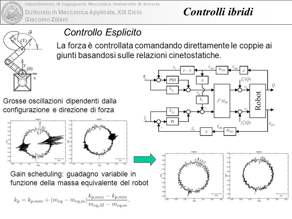 Dottorato in Meccanica Applicata, XIX Ciclo Dipartimento di Ingegneria Meccanica Università di Brescia Giacomo Ziliani Controlli ibridi Controllo Espl