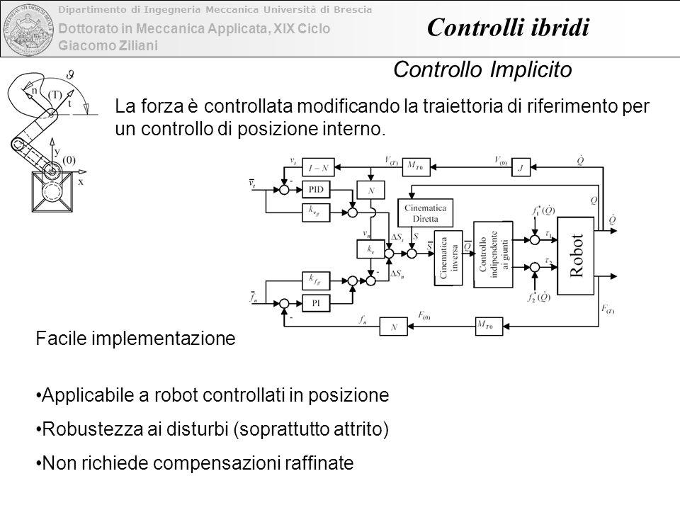 Dottorato in Meccanica Applicata, XIX Ciclo Dipartimento di Ingegneria Meccanica Università di Brescia Giacomo Ziliani Controlli ibridi Controllo Implicito La forza è controllata modificando la traiettoria di riferimento per un controllo di posizione interno.