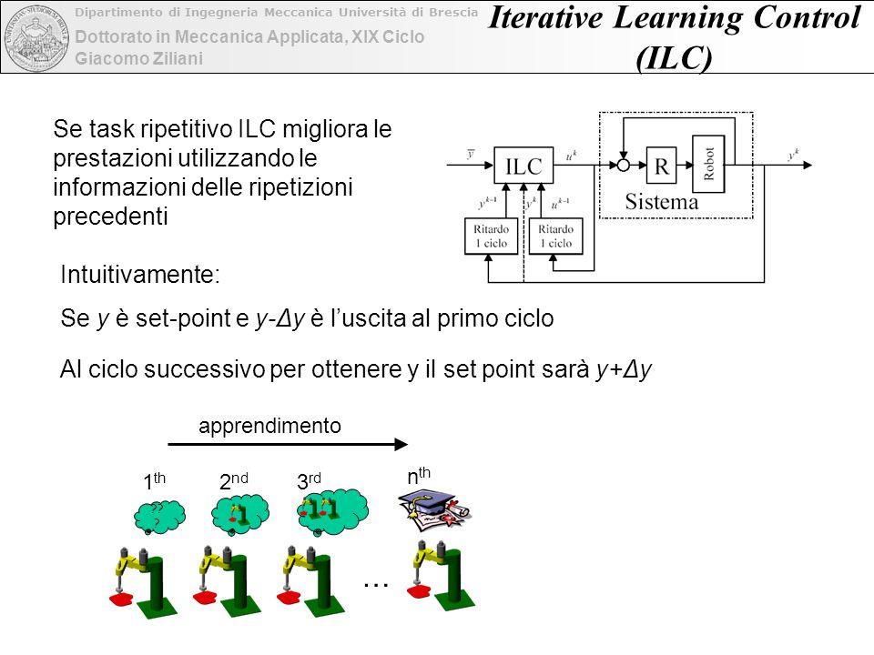 Dottorato in Meccanica Applicata, XIX Ciclo Dipartimento di Ingegneria Meccanica Università di Brescia Giacomo Ziliani Iterative Learning Control (ILC