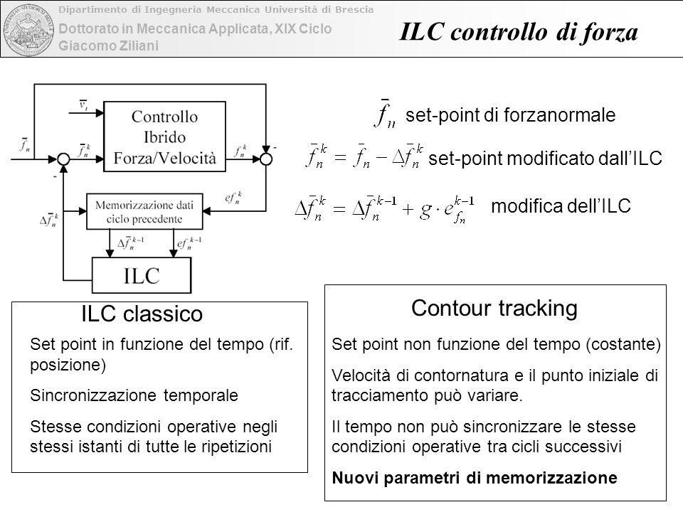 Dottorato in Meccanica Applicata, XIX Ciclo Dipartimento di Ingegneria Meccanica Università di Brescia Giacomo Ziliani ILC controllo di forza set-point di forzanormale set-point modificato dall'ILC modifica dell'ILC Set point in funzione del tempo (rif.