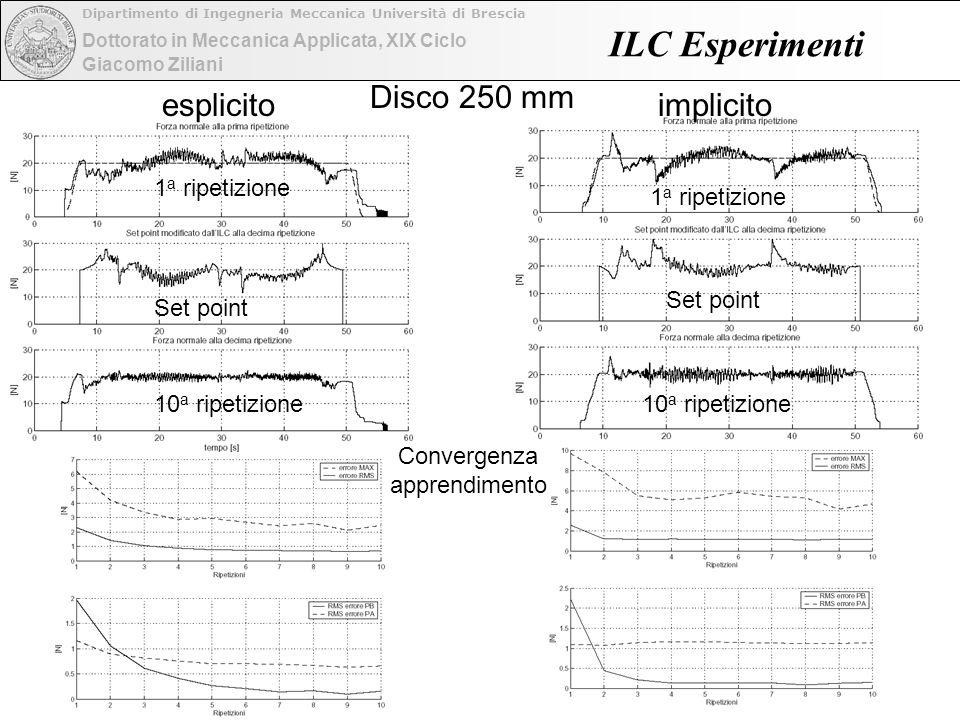 Dottorato in Meccanica Applicata, XIX Ciclo Dipartimento di Ingegneria Meccanica Università di Brescia Giacomo Ziliani ILC Esperimenti Disco 250 mm es