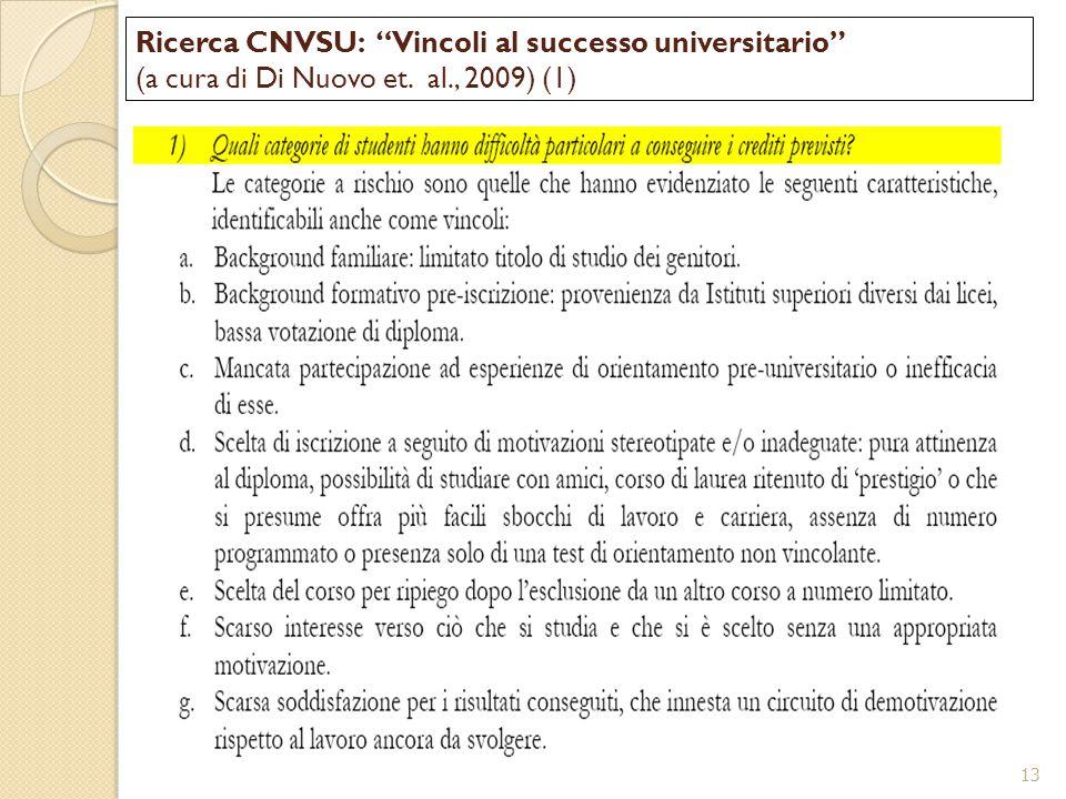 Ricerca CNVSU: Vincoli al successo universitario (a cura di Di Nuovo et. al., 2009) (1) 13