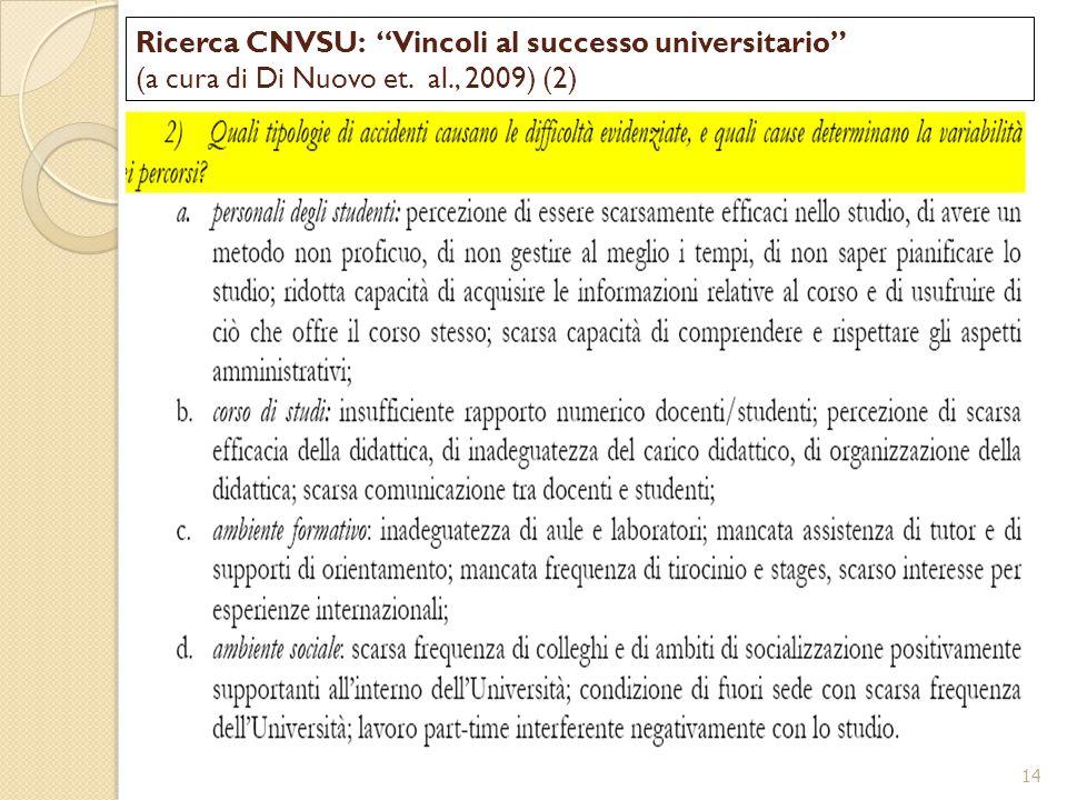 Ricerca CNVSU: Vincoli al successo universitario (a cura di Di Nuovo et. al., 2009) (2) 14