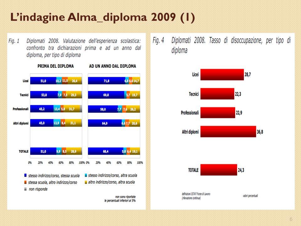6 L'indagine Alma_diploma 2009 (1)