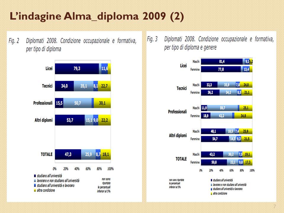 7 L'indagine Alma_diploma 2009 (2)