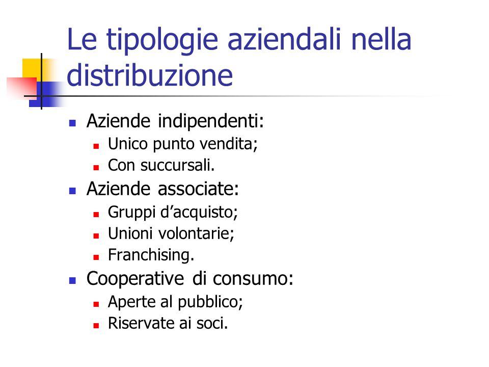 Le tipologie aziendali nella distribuzione Aziende indipendenti: Unico punto vendita; Con succursali.