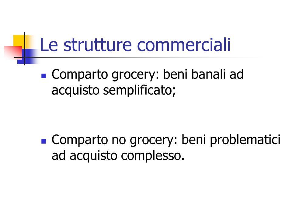 Le strutture commerciali Comparto grocery: beni banali ad acquisto semplificato; Comparto no grocery: beni problematici ad acquisto complesso.