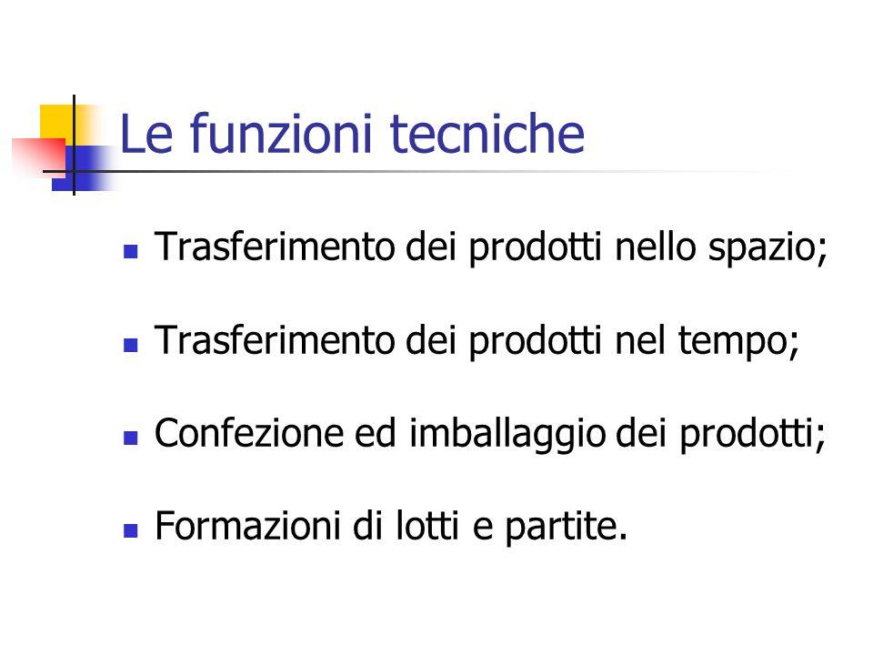 Le funzioni tecniche Trasferimento dei prodotti nello spazio; Trasferimento dei prodotti nel tempo; Confezione ed imballaggio dei prodotti; Formazioni di lotti e partite.