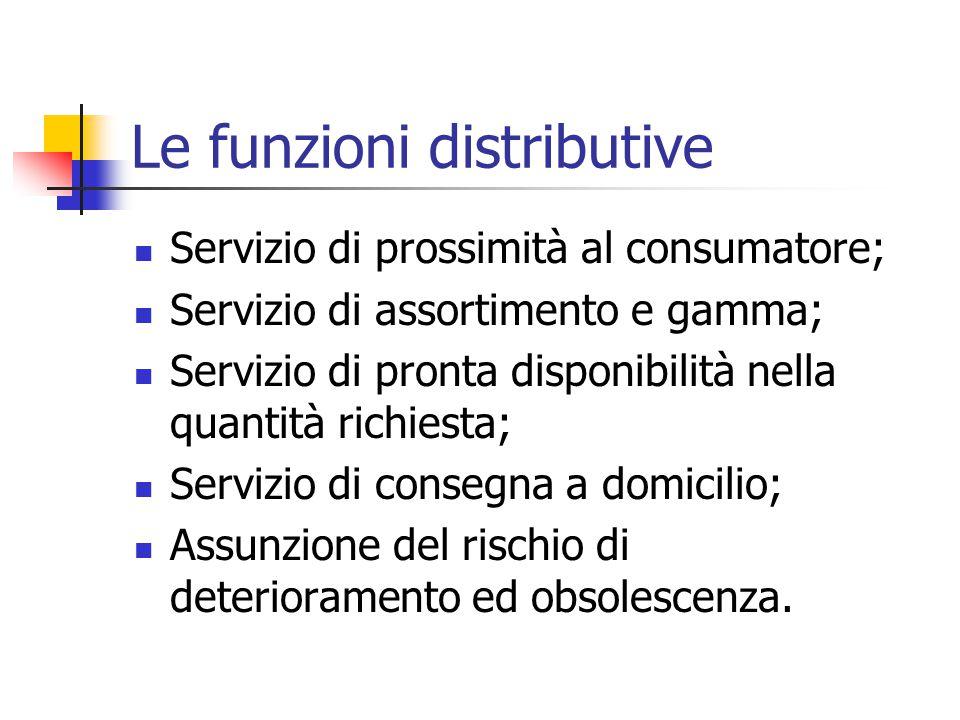 Le funzioni di promozione ed assistenza Pubblicità; Promozione delle vendite; Assistenza e consulenza sul prodotto; Garanzia commerciale; Fidelity card.