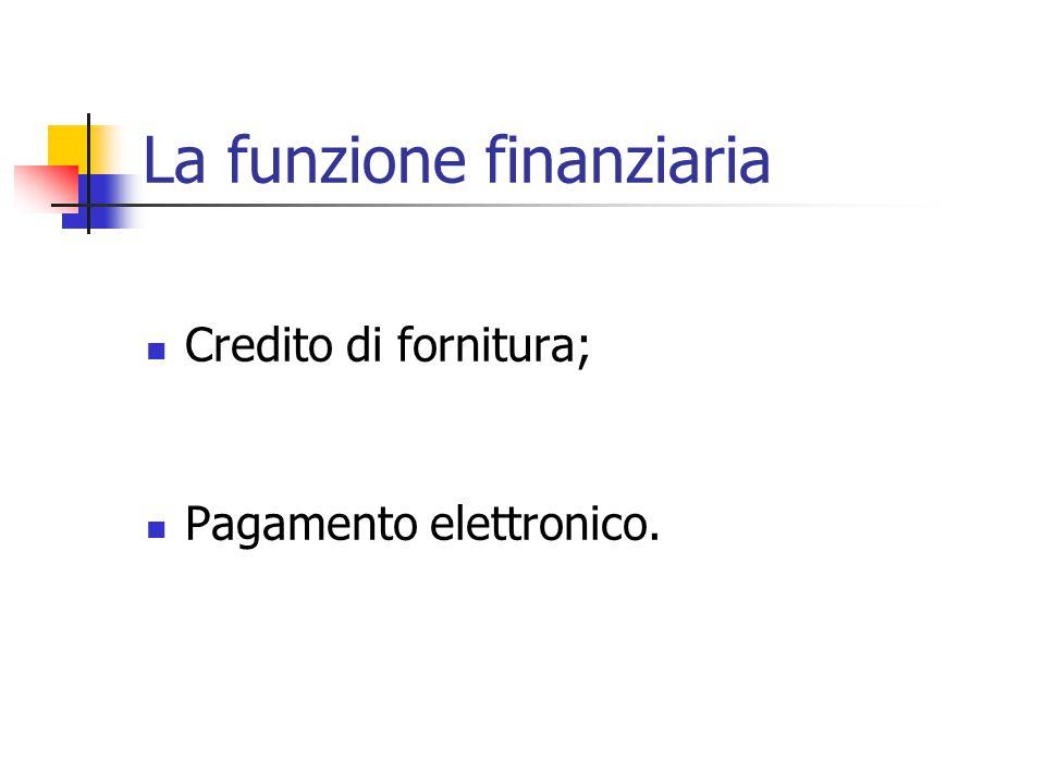 La funzione finanziaria Credito di fornitura; Pagamento elettronico.