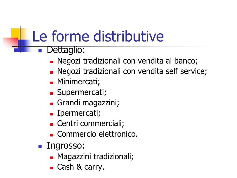 Le forme distributive Dettaglio: Negozi tradizionali con vendita al banco; Negozi tradizionali con vendita self service; Minimercati; Supermercati; Grandi magazzini; Ipermercati; Centri commerciali; Commercio elettronico.