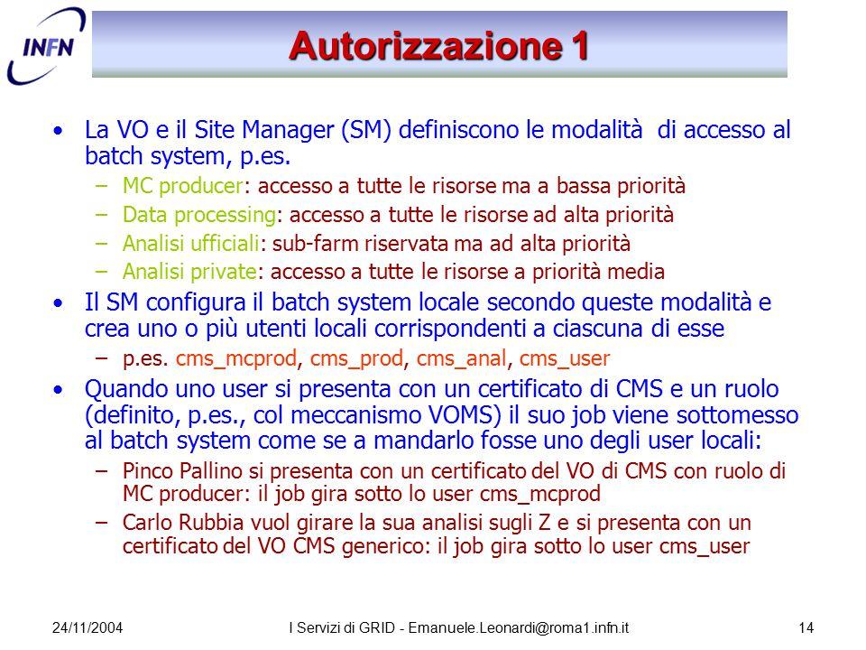 24/11/2004I Servizi di GRID - Emanuele.Leonardi@roma1.infn.it14 Autorizzazione 1 La VO e il Site Manager (SM) definiscono le modalità di accesso al ba
