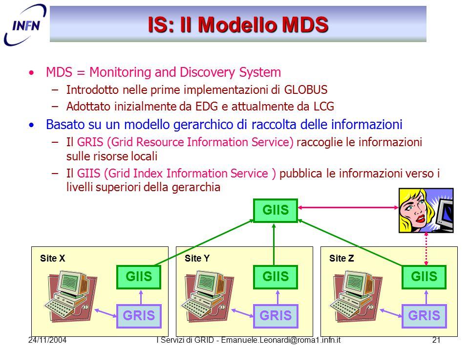 24/11/2004I Servizi di GRID - Emanuele.Leonardi@roma1.infn.it21 GRIS GIIS Site Z GRIS GIIS Site Y GRIS GIIS Site X IS: Il Modello MDS MDS = Monitoring