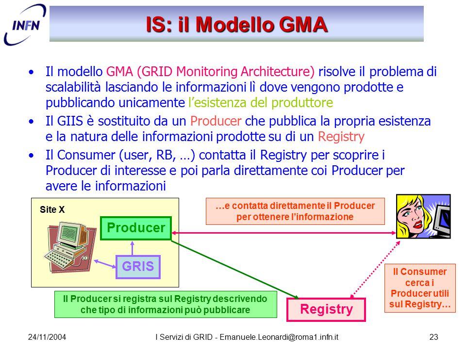 24/11/2004I Servizi di GRID - Emanuele.Leonardi@roma1.infn.it23 Il modello GMA (GRID Monitoring Architecture) risolve il problema di scalabilità lasci