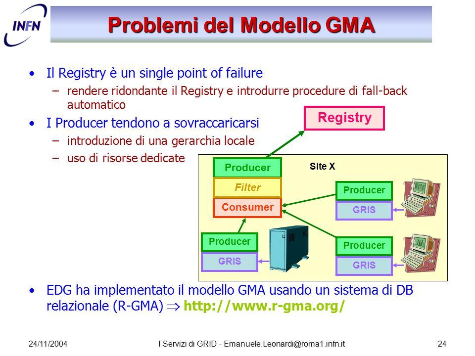 24/11/2004I Servizi di GRID - Emanuele.Leonardi@roma1.infn.it24 Problemi del Modello GMA Il Registry è un single point of failure –rendere ridondante