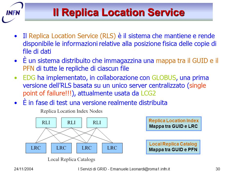 24/11/2004I Servizi di GRID - Emanuele.Leonardi@roma1.infn.it30 Il Replica Location Service Il Replica Location Service (RLS) è il sistema che mantiene e rende disponibile le informazioni relative alla posizione fisica delle copie di file di dati È un sistema distribuito che immagazzina una mappa tra il GUID e il PFN di tutte le repliche di ciascun file EDG ha implementato, in collaborazione con GLOBUS, una prima versione dell'RLS basata su un unico server centralizzato (single point of failure!!!), attualmente usata da LCG2 È in fase di test una versione realmente distribuita Local Replica Catalog Mappa tra GUID e PFN Replica Location Index Mappa tra GUID e LRC