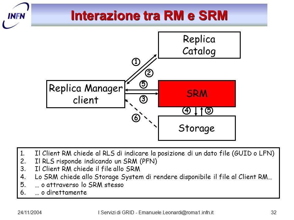 24/11/2004I Servizi di GRID - Emanuele.Leonardi@roma1.infn.it32 Interazione tra RM e SRM Replica Manager client SRM Replica Catalog Storage 6 2 3 4 1
