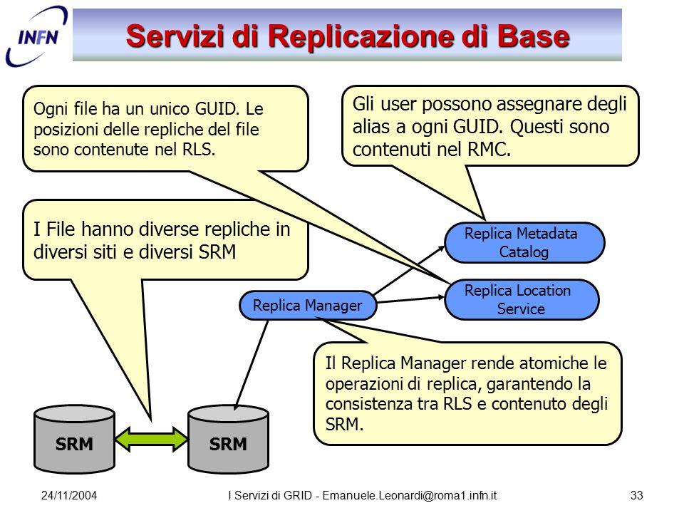 24/11/2004I Servizi di GRID - Emanuele.Leonardi@roma1.infn.it33 Servizi di Replicazione di Base SRM Replica Location Service Replica Metadata Catalog