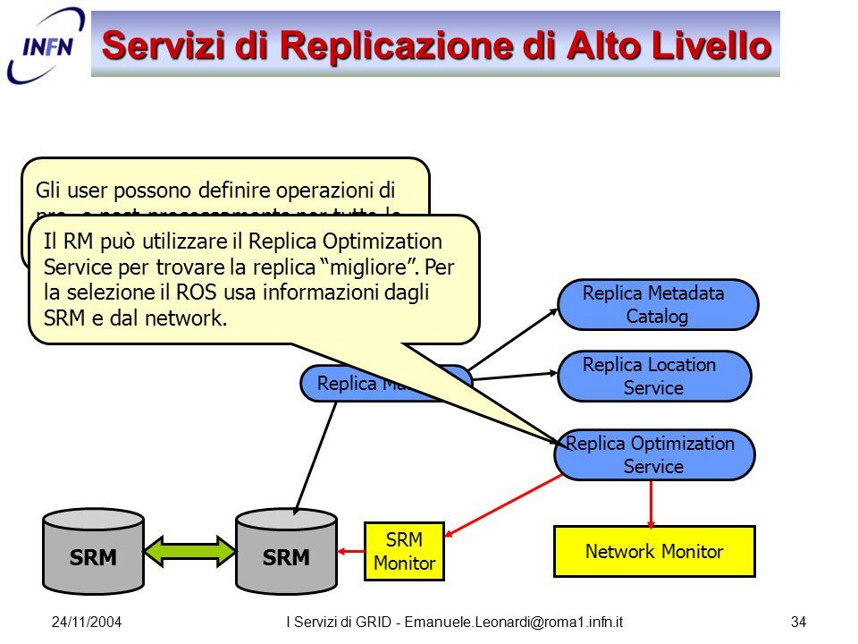 24/11/2004I Servizi di GRID - Emanuele.Leonardi@roma1.infn.it34 Servizi di Replicazione di Alto Livello SRM Replica Location Service Replica Metadata