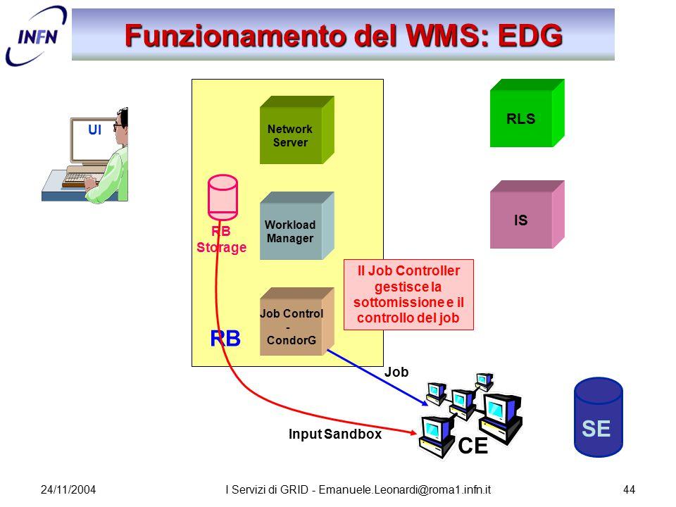 24/11/2004I Servizi di GRID - Emanuele.Leonardi@roma1.infn.it44 Network Server Job Control - CondorG Workload Manager RB Storage Funzionamento del WMS