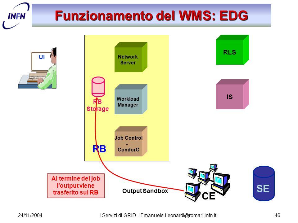 24/11/2004I Servizi di GRID - Emanuele.Leonardi@roma1.infn.it46 Network Server Job Control - CondorG Workload Manager RB Storage Funzionamento del WMS