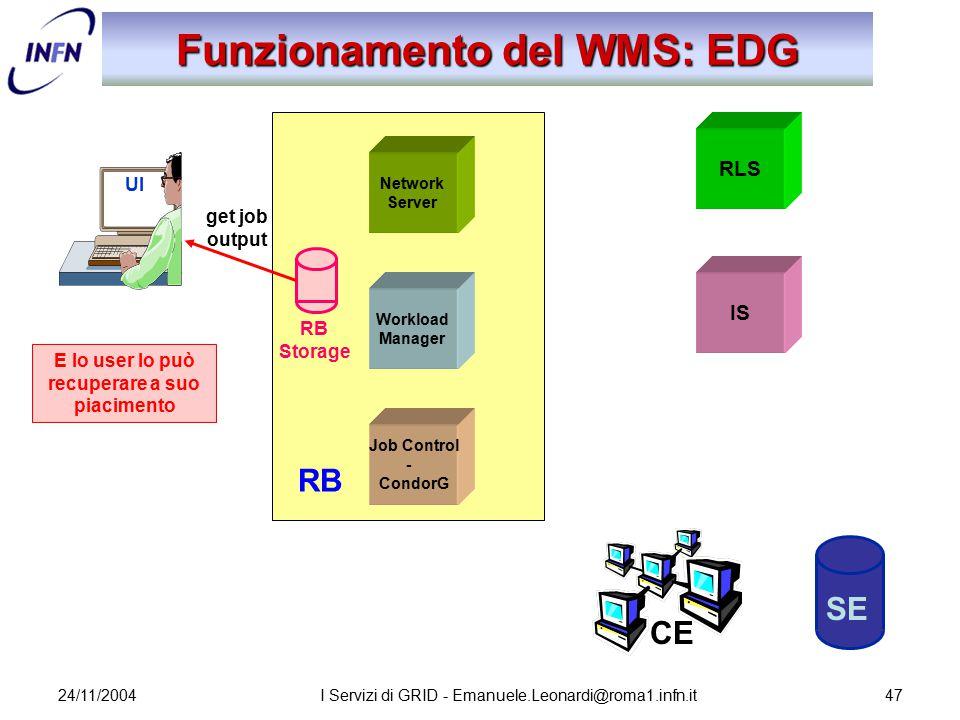 24/11/2004I Servizi di GRID - Emanuele.Leonardi@roma1.infn.it47 Network Server Job Control - CondorG Workload Manager RB Storage Funzionamento del WMS