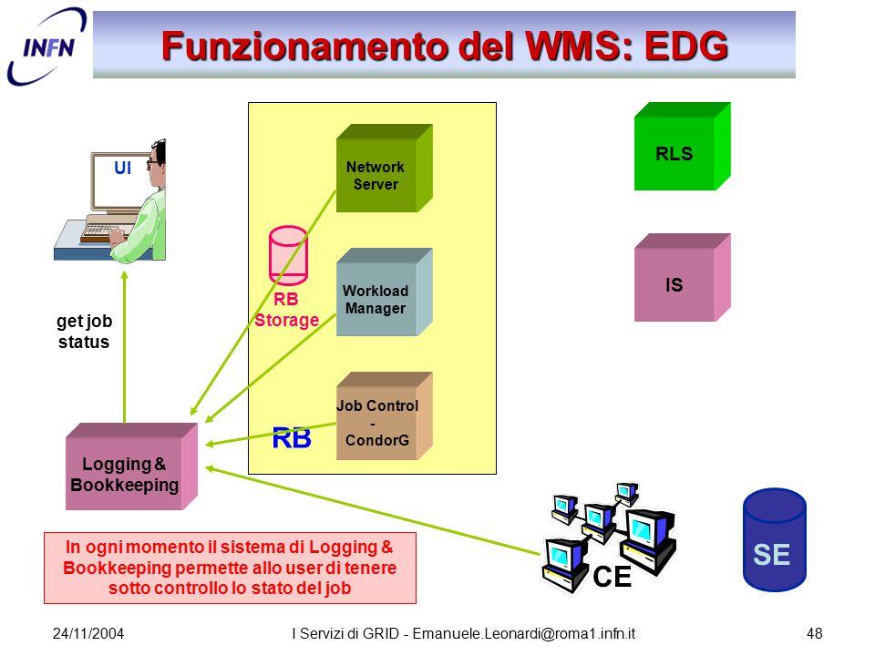 24/11/2004I Servizi di GRID - Emanuele.Leonardi@roma1.infn.it48 Network Server Job Control - CondorG Workload Manager RB Storage Funzionamento del WMS