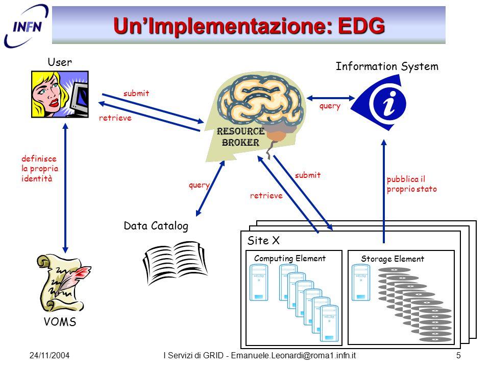 24/11/2004I Servizi di GRID - Emanuele.Leonardi@roma1.infn.it5 Un'Implementazione: EDG Computing Element Storage Element Site X Information System sub