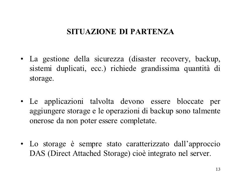 13 SITUAZIONE DI PARTENZA La gestione della sicurezza (disaster recovery, backup, sistemi duplicati, ecc.) richiede grandissima quantità di storage.
