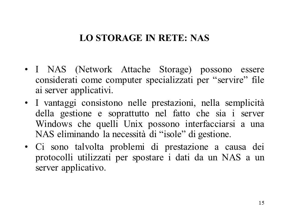 15 LO STORAGE IN RETE: NAS I NAS (Network Attache Storage) possono essere considerati come computer specializzati per servire file ai server applicativi.