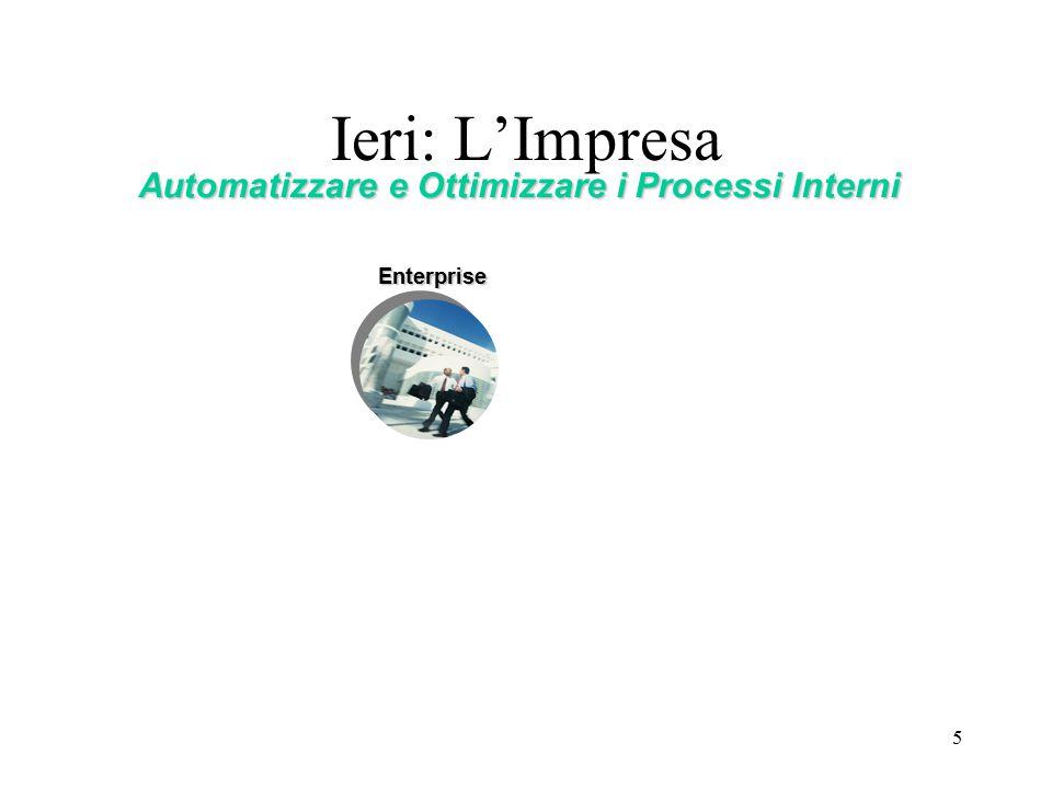 6 LinearLinear DiscreteDiscrete ReactiveReactive Oggi: L'Impresa ReteChannel InboundLogistics Enterprise Suppliers CustomersOutboundLogistics eMarketplacesPartners Automatizzare ed Ottimizzare i Processi Esterni