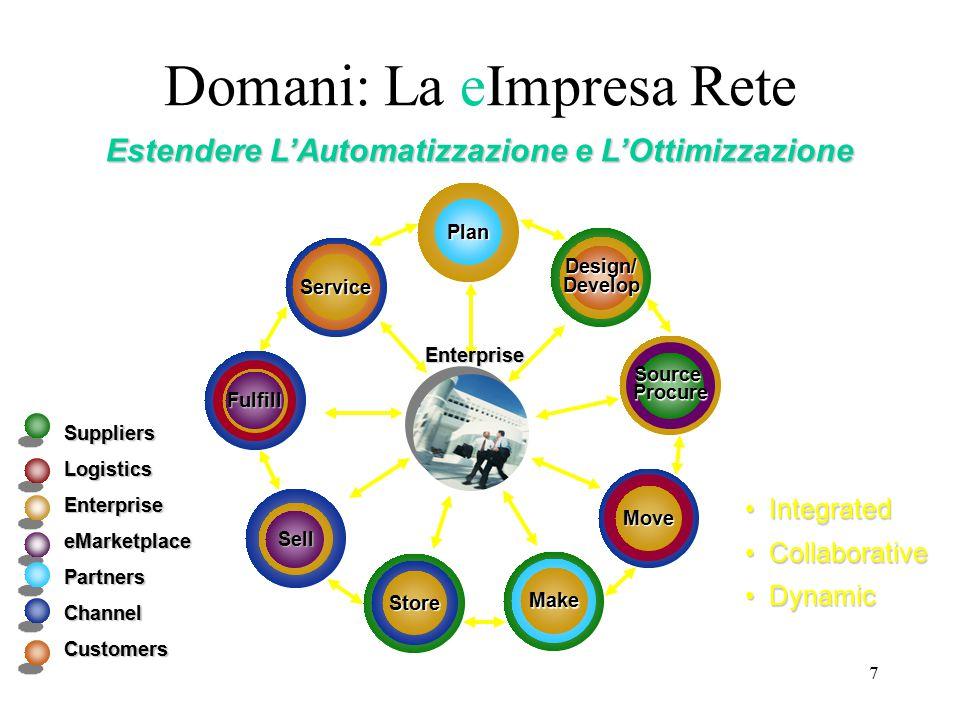 8.....l'impresa diventa il centro di una rete di relazioni complesse....