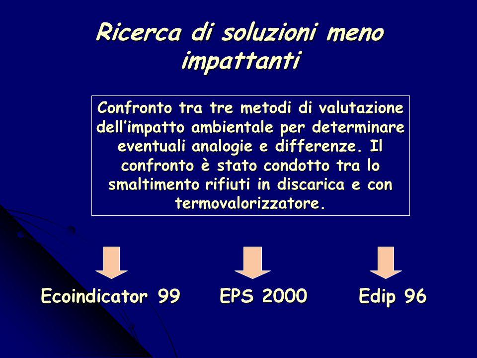 Valutazione del process 'discarica' La VALUTAZIONE:  8,86E-5 Pt/kg; dovuto per il: 42% alle emissioni del biogas; 25% alle emissioni del percolato; 2