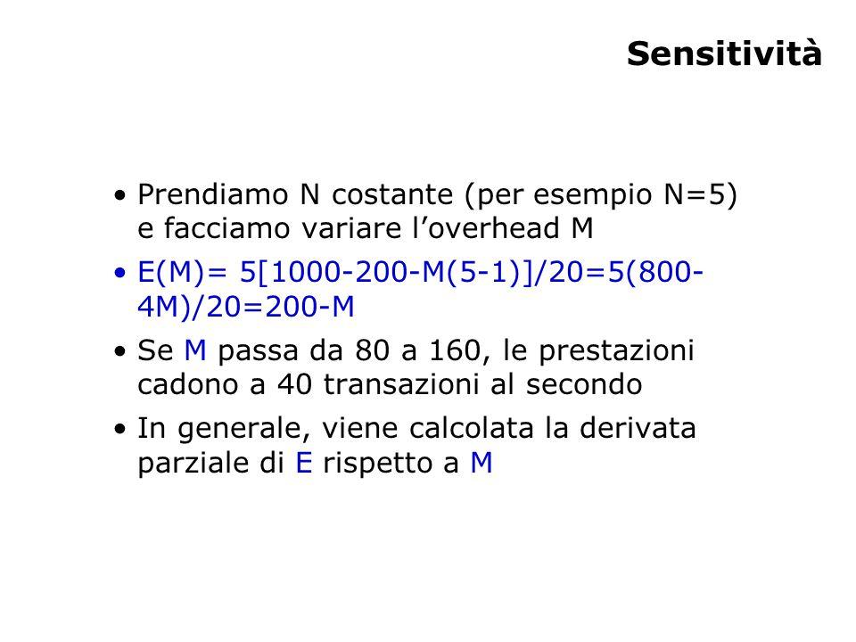 Sensitività Prendiamo N costante (per esempio N=5) e facciamo variare l'overhead M E(M)= 5[1000-200-M(5-1)]/20=5(800- 4M)/20=200-M Se M passa da 80 a 160, le prestazioni cadono a 40 transazioni al secondo In generale, viene calcolata la derivata parziale di E rispetto a M