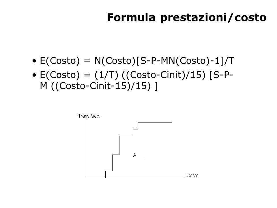 Formula prestazioni/costo E(Costo) = N(Costo)[S-P-MN(Costo)-1]/T E(Costo) = (1/T) ((Costo-Cinit)/15) [S-P- M ((Costo-Cinit-15)/15) ]