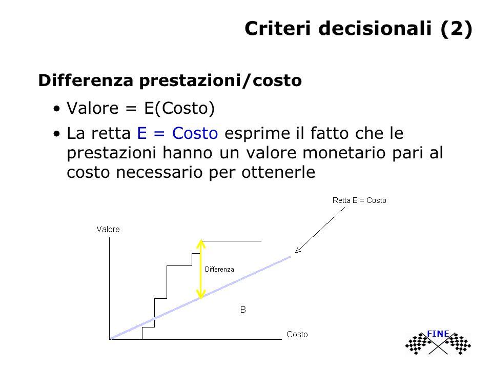 Criteri decisionali (2) Differenza prestazioni/costo Valore = E(Costo) La retta E = Costo esprime il fatto che le prestazioni hanno un valore monetario pari al costo necessario per ottenerle FINE