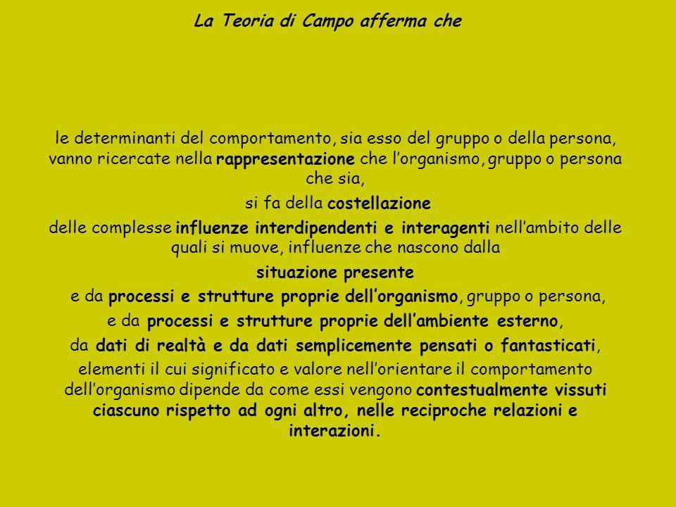 La Teoria di Campo afferma che le determinanti del comportamento, sia esso del gruppo o della persona, vanno ricercate nella rappresentazione che l'organismo, gruppo o persona che sia, si fa della costellazione delle complesse influenze interdipendenti e interagenti nell'ambito delle quali si muove, influenze che nascono dalla situazione presente e da processi e strutture proprie dell'organismo, gruppo o persona, e da processi e strutture proprie dell'ambiente esterno, da dati di realtà e da dati semplicemente pensati o fantasticati, elementi il cui significato e valore nell'orientare il comportamento dell'organismo dipende da come essi vengono contestualmente vissuti ciascuno rispetto ad ogni altro, nelle reciproche relazioni e interazioni.