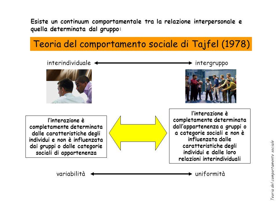 Teoria del comportamento sociale Esiste un continuum comportamentale tra la relazione interpersonale e quella determinata dal gruppo: Teoria del comportamento sociale di Tajfel (1978) l'interazione è completamente determinata dalle caratteristiche degli individui e non è influenzata dai gruppi o dalle categorie sociali di appartenenza l'interazione è completamente determinata dall'appartenenza a gruppi o a categorie sociali e non è influenzata dalle caratteristiche degli individui e dalle loro relazioni interindividuali variabilitàuniformità interindividualeintergruppo
