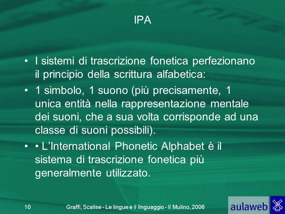 Graffi, Scalise - Le lingue e il linguaggio - Il Mulino, 200610 IPA I sistemi di trascrizione fonetica perfezionano il principio della scrittura alfab