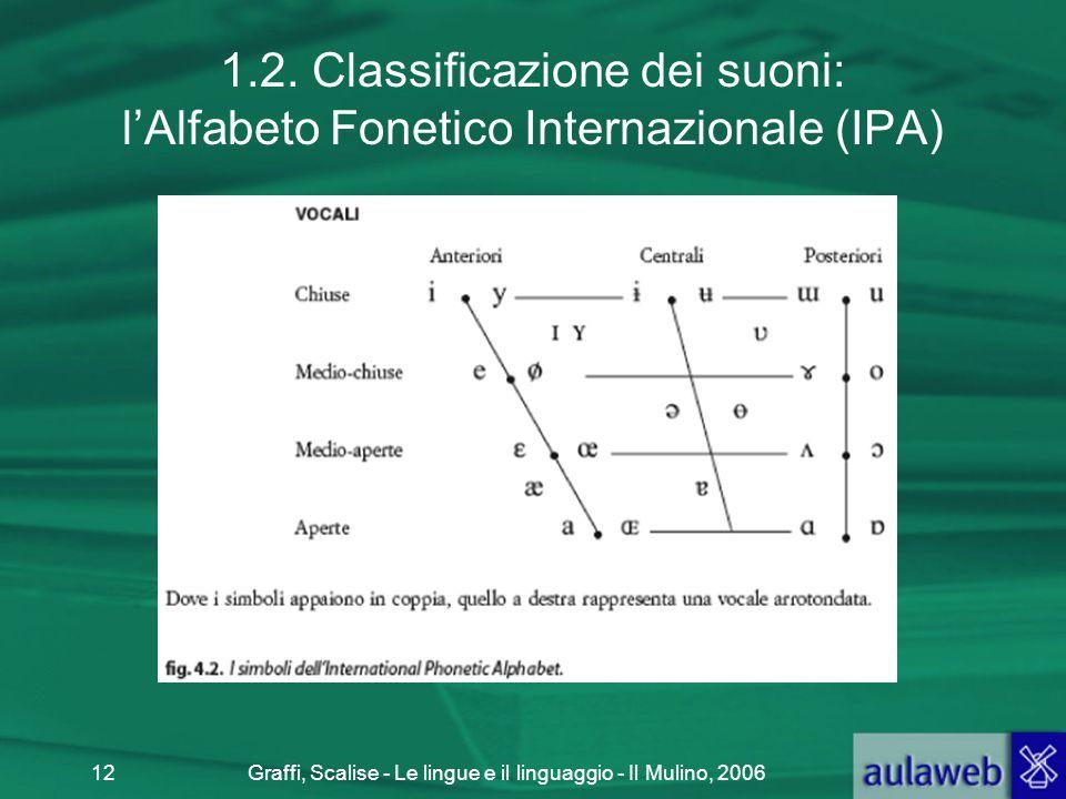 Graffi, Scalise - Le lingue e il linguaggio - Il Mulino, 200612 1.2. Classificazione dei suoni: l'Alfabeto Fonetico Internazionale (IPA)