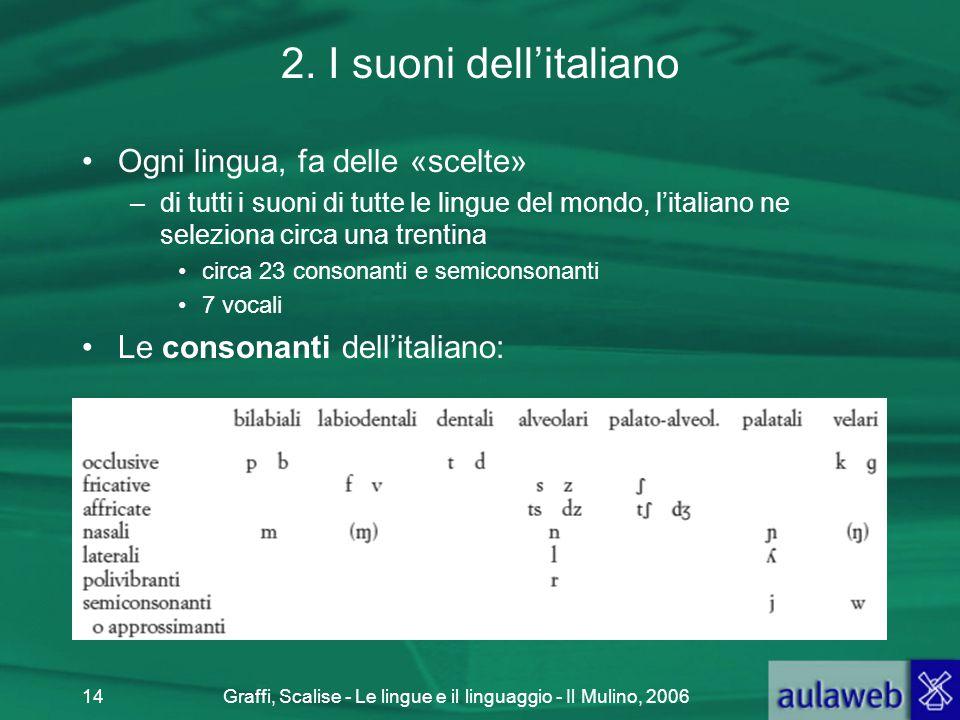 Graffi, Scalise - Le lingue e il linguaggio - Il Mulino, 200614 2. I suoni dell'italiano Ogni lingua, fa delle «scelte» –di tutti i suoni di tutte le