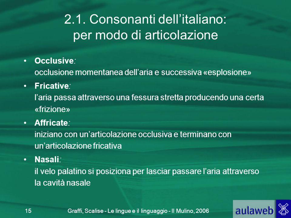 Graffi, Scalise - Le lingue e il linguaggio - Il Mulino, 200615 2.1. Consonanti dell'italiano: per modo di articolazione Occlusive: occlusione momenta