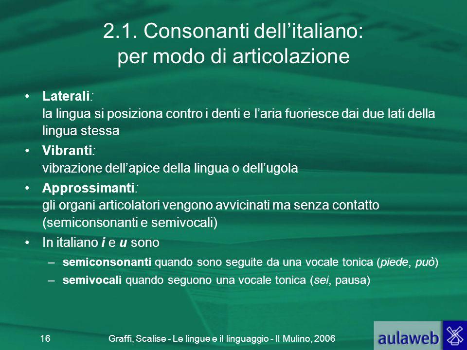 Graffi, Scalise - Le lingue e il linguaggio - Il Mulino, 200616 2.1. Consonanti dell'italiano: per modo di articolazione Laterali: la lingua si posizi